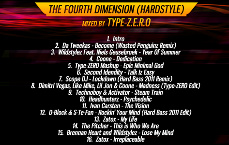 4th Dimension Back Cover